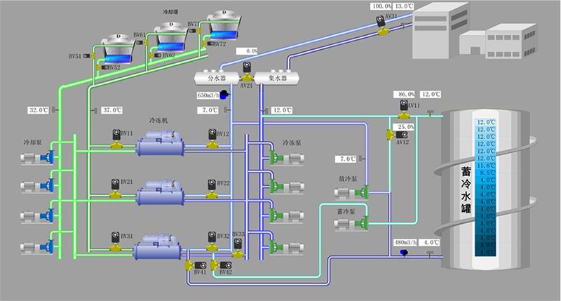 空调机组结构简图